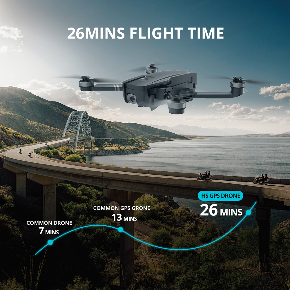 Holy Stone HS720 RC Drone GPS Brushless Motors 5G GPS Drone 4K Gimbal 400M Wifi FPV 26 Mins Profissional Quadcopter Quadcopter (Black)