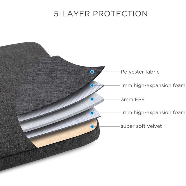 Business Travel Travel bags Shockproof Laptop Bag