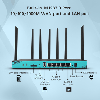 2020 New WG1608 Gigabit WAN LAN Port 5G Lte Router Support band N71 5G Lte Router Pcie and M.2 Slot 4G5G router