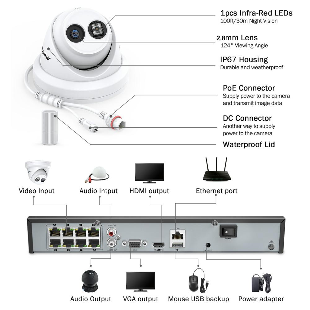 Clearance SaleΓANNKE Video-Security-System NVR Ip-Camera Night-Vision 4K H.265 HD 8CH 8MP Ultra