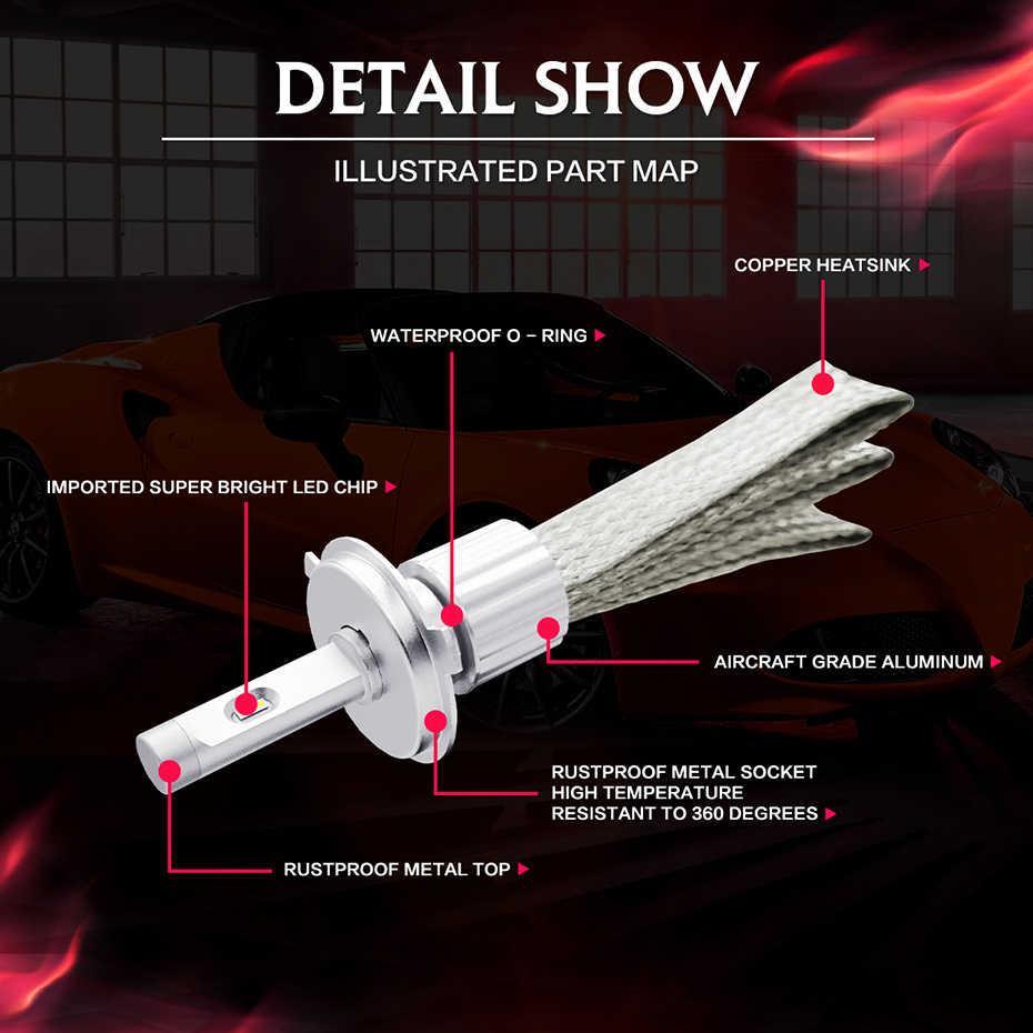 JGAUT R8 XHP-70 Chip H4 LED Car Headlight Kit H1 H3 H7 H9 H11 9004 HB1 9005 HB3 9006 HB4 Auto Headlamp White Copper Belt
