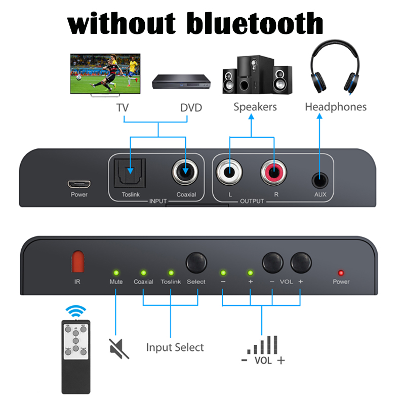 cheapest PROZOR 192kHz Digital to Analog Converter with Remote Control Bluetooth DAC Digital Coaxial Toslink to Analog Stereo L R RCA