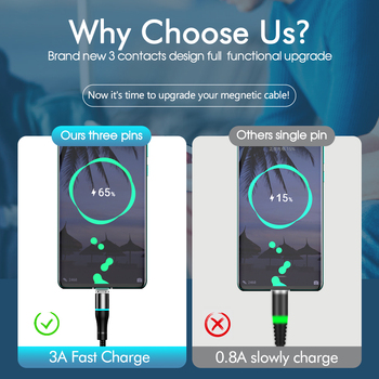 YKZ Magnetic Cable Type C Micro USB Cable 3A Quick Charger 3.0 Wire Cord Fast Charge For iPhone 12 Samsung USB-C Mobile Phone 11 1