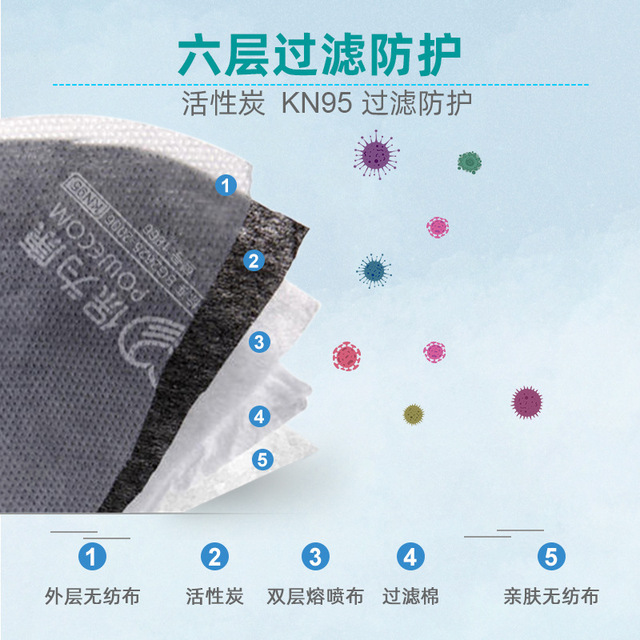 POWECOM 6-layer Filter Activated Carbon KN95 Mask Face masks Protective KN95Mask Mouth Anti-Dust Meltblown cloth Earloops Mask 2