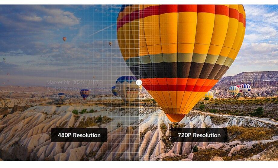 HD Mini LED Projectors Good Resolution View