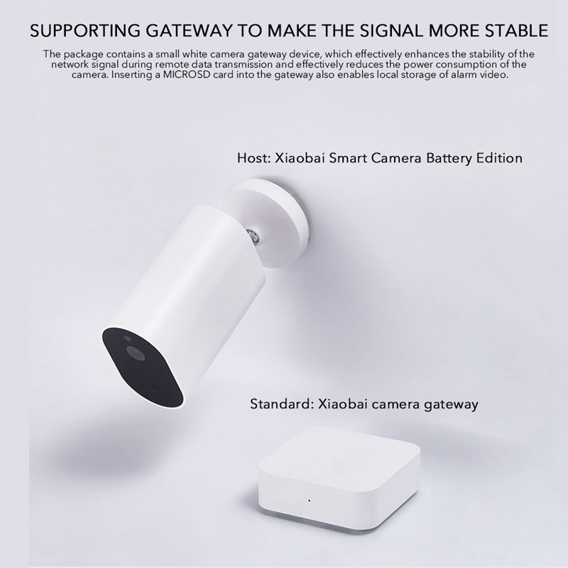 Global Version Xiaomi Camera Smart IP Camera Wireless With Battery Gateway Outdoor Waterproof Camera 1080P AI Humanoid Detection