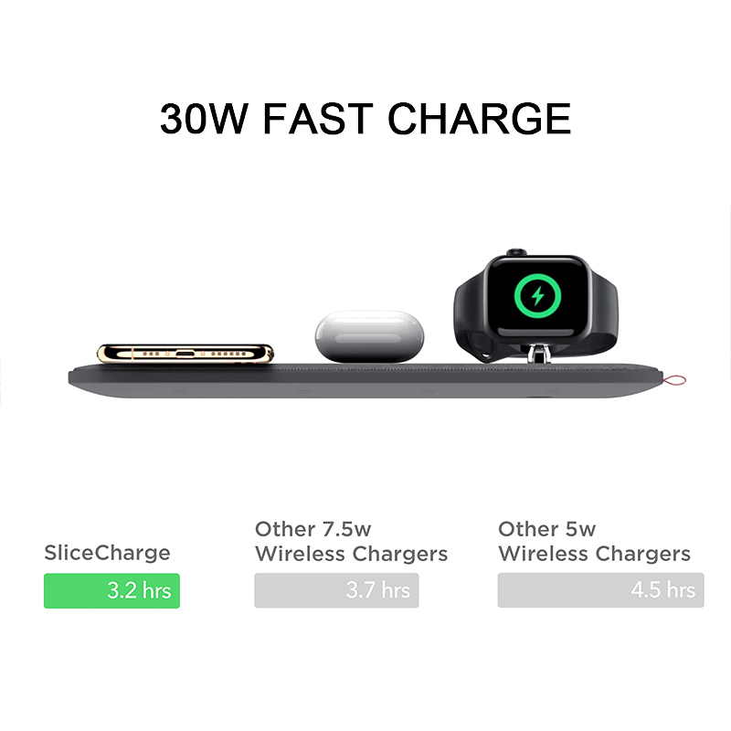Image 2 - Slicecharge Pro Wireless Charger 30W Qi Certified Wireless Charging Pad 6 Coils Wireless Charging Mat for iPhone Apple Watch 5 4Wireless Chargers   -