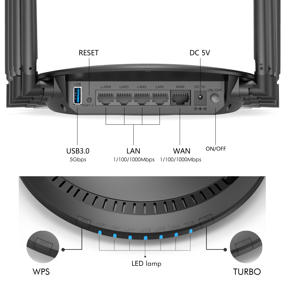 Image 4 - AC3000 MU MIMO Tri band Wireless WiFi Router 2.4G+5Ghz with Touchlink Gigabit Wan/Lan Smart Wi Fi Repeater/Access Point USB 3.0-in Wireless Routers from Computer & Office