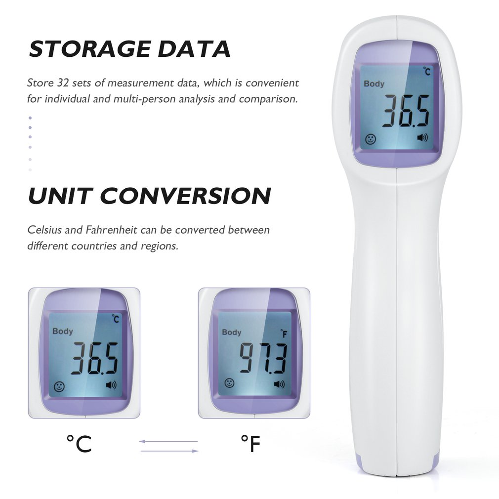 Non-contact Laser Infrared Body Thermometer for Adults and Children with Backlit Digital LCD Display