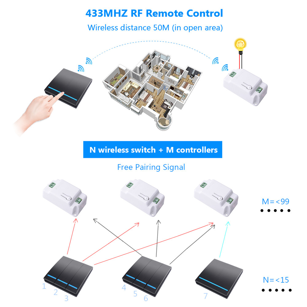 Image 5 - SMATRUL 1/2/3 gang 433Mhz smart push Wireless Switch Light RF Remote Control 110V 220V Receiver Wall Panel button Ceiling Lamp-in Switches from Lights & Lighting