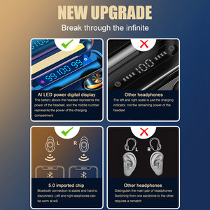 Image 3 - True Wireless Bluetooth 5.0 Earphone F9 TWS High Fidelity Stereo Sound Headset Sport Running Haedphones With Charging Box
