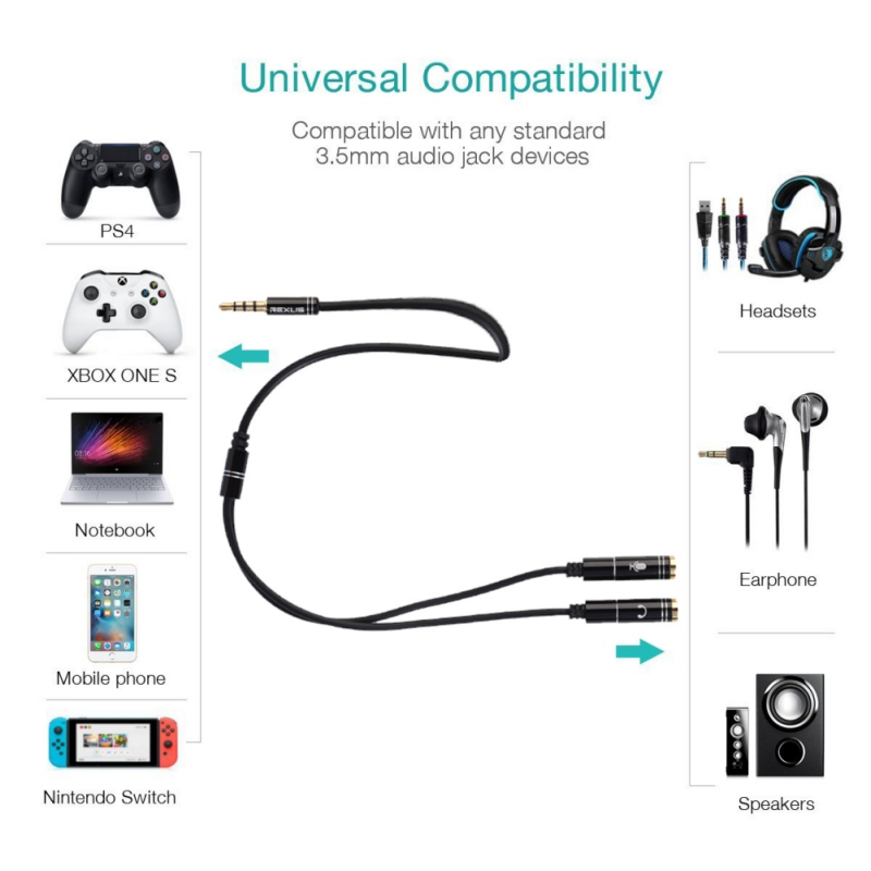 3.5mm Audio Y Splitter Cable 2 Female to 1 Male Cable Adapter AUX Cable Headset Splitter Adapter for Earphone MP3 Accessories