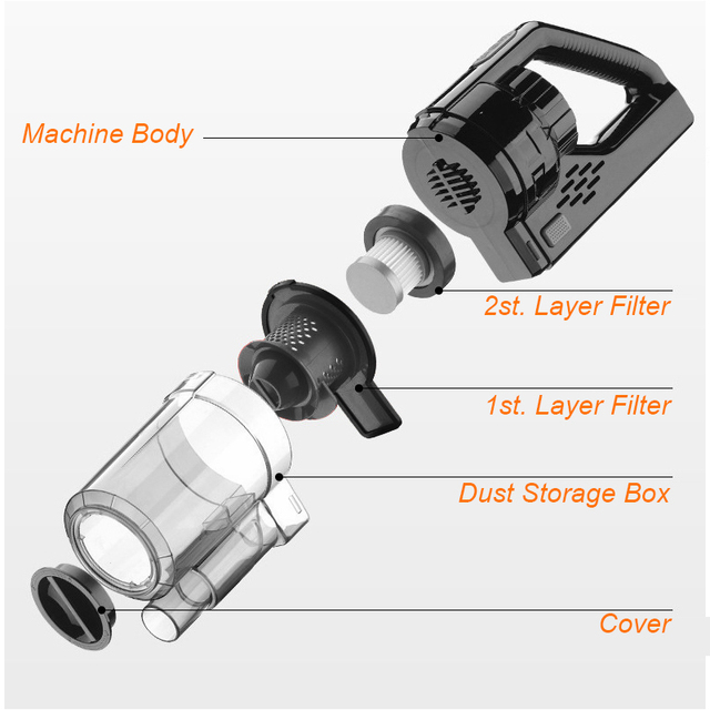 150W 6000PA Car Vacuum Cleaner Car Accessories Unisex 1ef722433d607dd9d2b8b7: China|Czech Republic|France|Poland|Russian Federation|Spain