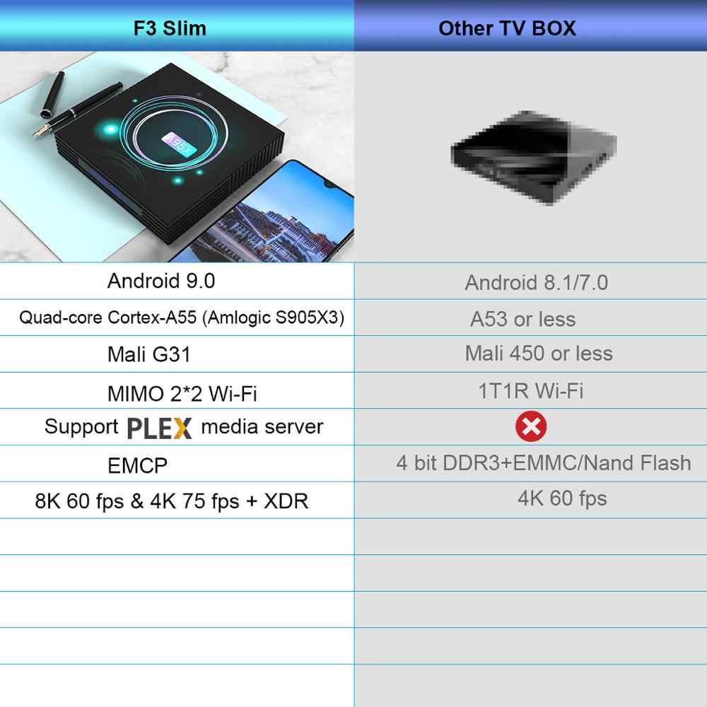 חכם טלוויזיה תיבת אנדרואיד 9.0 A95XF3 Amlogic S905X3 4GB 32GB 64GB 8K HD 2.4/5.0G WiFi Google Media Player אנדרואיד טלוויזיה תיבת A95X F3 Slim