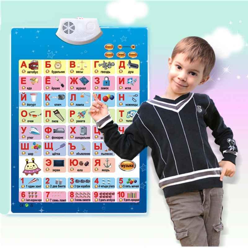 เพลงรัสเซียตัวอักษร Talking โปสเตอร์รัสเซียเด็กการศึกษาของเล่นอิเล็กทรอนิกส์ ABC P31B