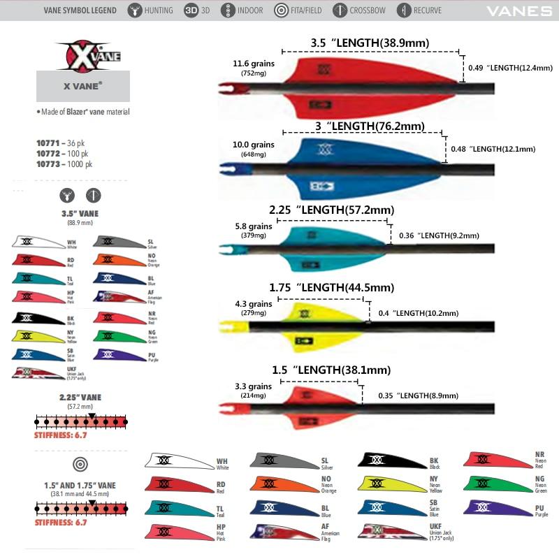 50pcs 3 Bogenschießen Pfeil Feder Vanes DIY Befiederung Fletches Bogen Jagd Tool