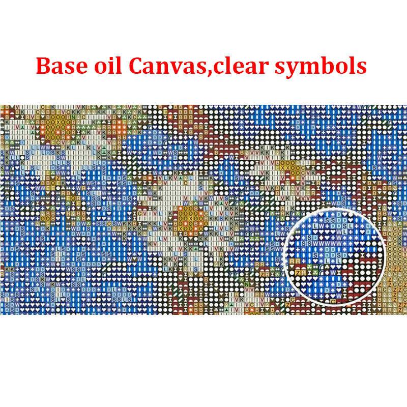 """יהלומי רקמה """"אירופאי גן נוף"""" 5D DIY יהלומי ציור מלא כיכר/עגול מקדחות פסיפס קיר אמנות קישוט FS7086"""
