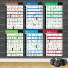 Bodybuilding Gym Sport Fitness Hantel Poster Kettlebell Workout Übung Training Diagramm Kunst Wand Poster Drucken Home Decor(China)