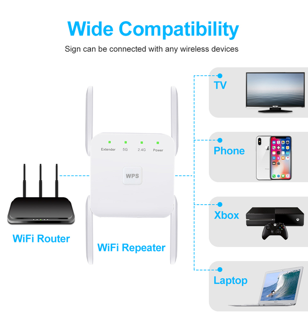 5 Ghz WiFi Repeater Wireless Wifi Extender 1200Mbps Wi-Fi Amplifier 802.11N Long Range Wi fi Signal Booster 2.4G Wifi Repiter 2