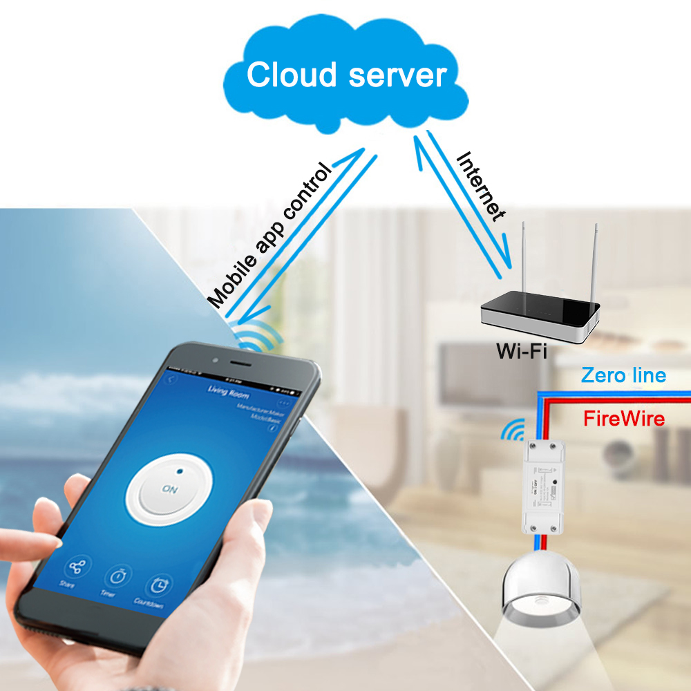 Faça você mesmo Wifi Interruptor Luz Vida Inteligente App Controle Alexa Eco ifttt Google Para Casa