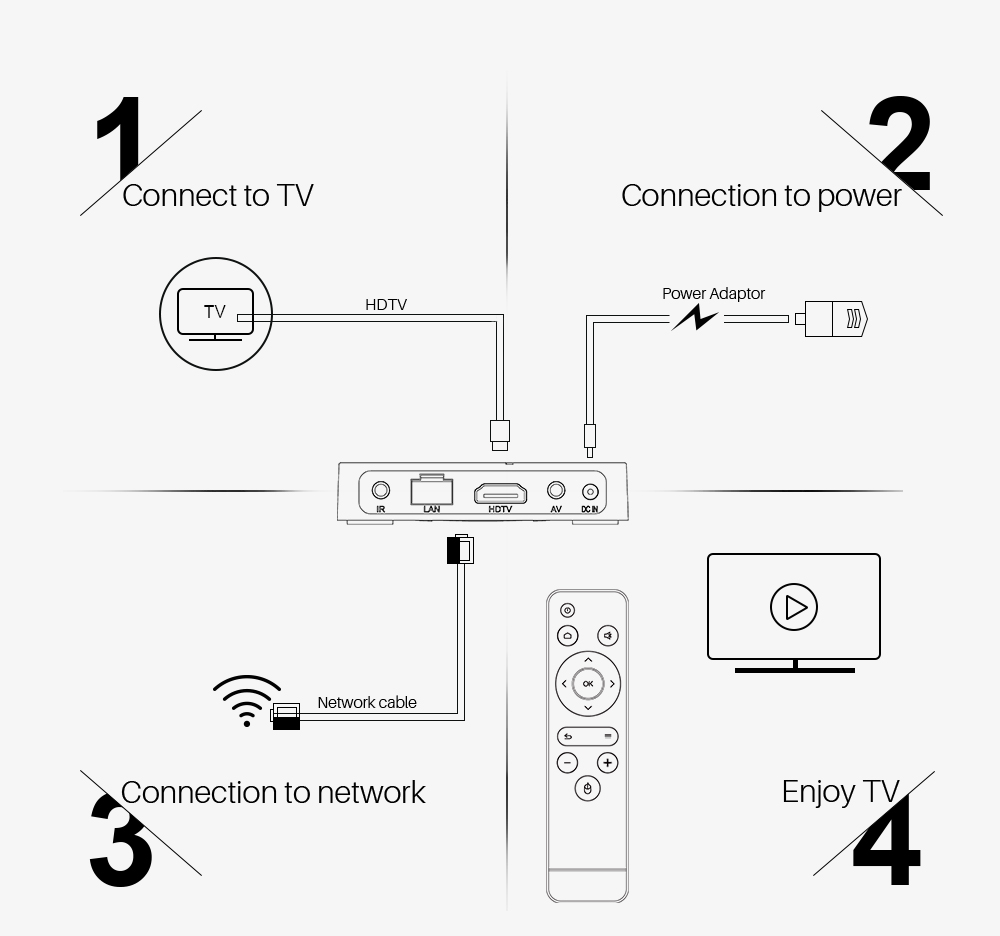 连接图 11
