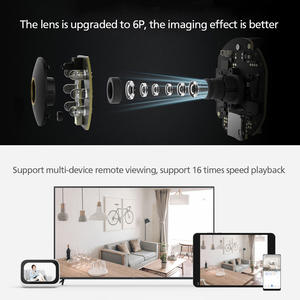 Image 5 - החדש Xiaomi 1296P IP מצלמה 2k גרסה 360 תואר FOV ראיית לילה 2.4 ghz Dual band wifi Xiaomi בית ערכת אבטחת צג