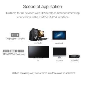 Image 4 - FSU ديسبلايبورت DP ذكر إلى DVI HDMI VGA الصوت شاحن أنثي عرض ميناء محول الكابل للكمبيوتر العارض شاشة التلفاز