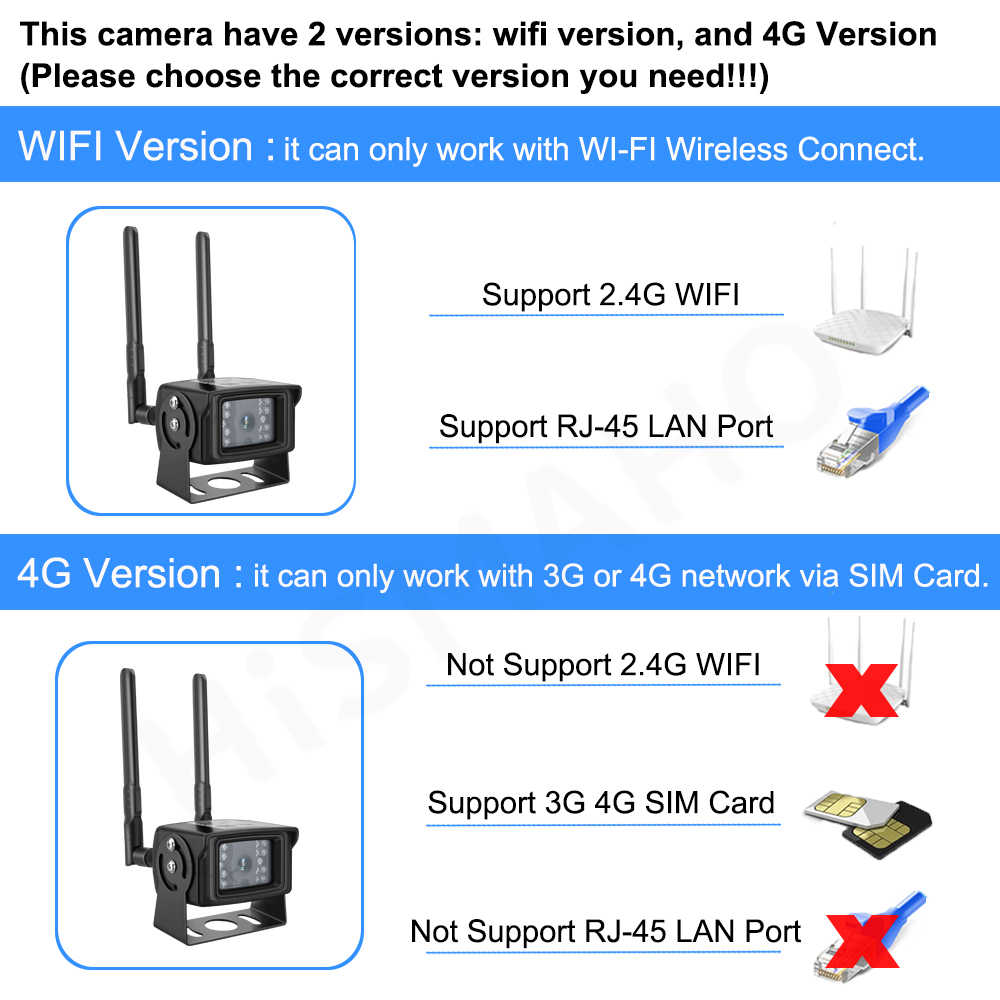 HISMAHO 4G sim-карта IP камера wifi 1080P ONVIF металлический чехол 720P наружная CCTV мини беспроводная камера P2P Camhi