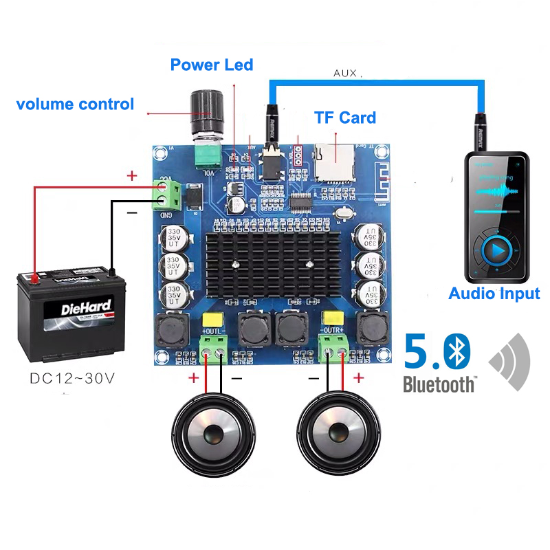 2*100 w tda7498 bluetooth 5.0 placa de amplificador áudio digital duplo canal classe d estéreo aux amp decodificado flac/ape/mp3/wma/wav