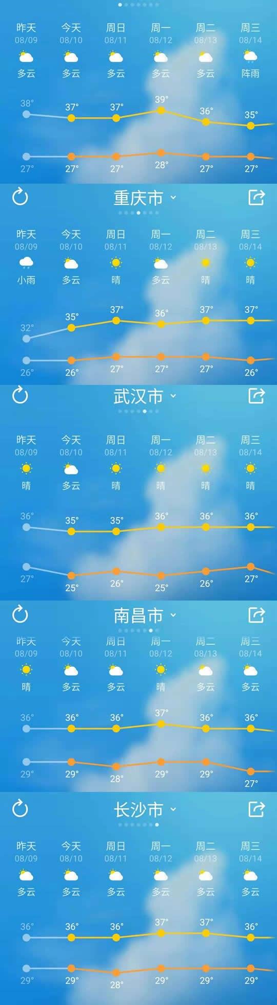 天气炎热到爆
