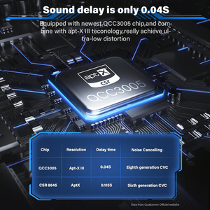 Image 2 - DACOM GH02 אלחוטי אוזניות Apt x Bluetooth אוזניות RGB אורות 3D סטריאו מוסיקה אוזניות מובנה מיקרופון עבור iPhone סמסונג