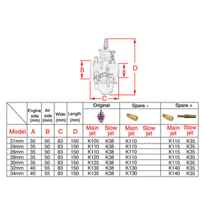 Image 2 - Alconstar  28 30 32 34mm New Colorful Motorcycle Carburetor Carburador with Power Jet 2T/4T Scooter ATV UTV Off Road Racing