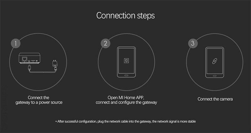 wifi com bateria remoto voz intercom alarme mi casa