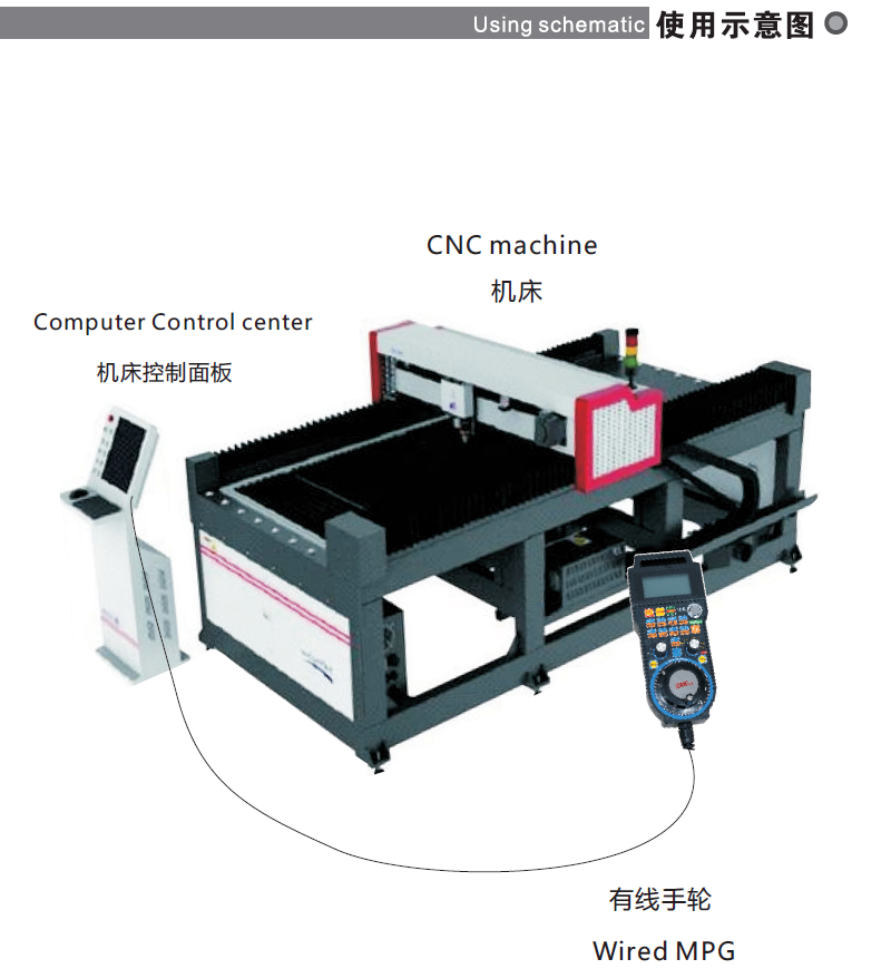 XHC 3 4 оси ручка проводное управление Mach3 система электронный контроллер ручного колеса для DIY CNC фрезерный станок - 6
