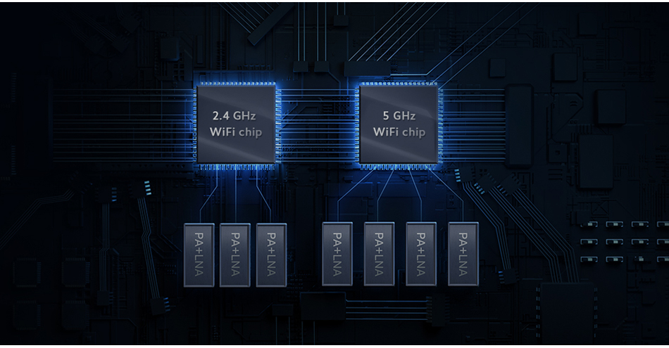 Xiaomi Mi AIoT Router AC2350-5