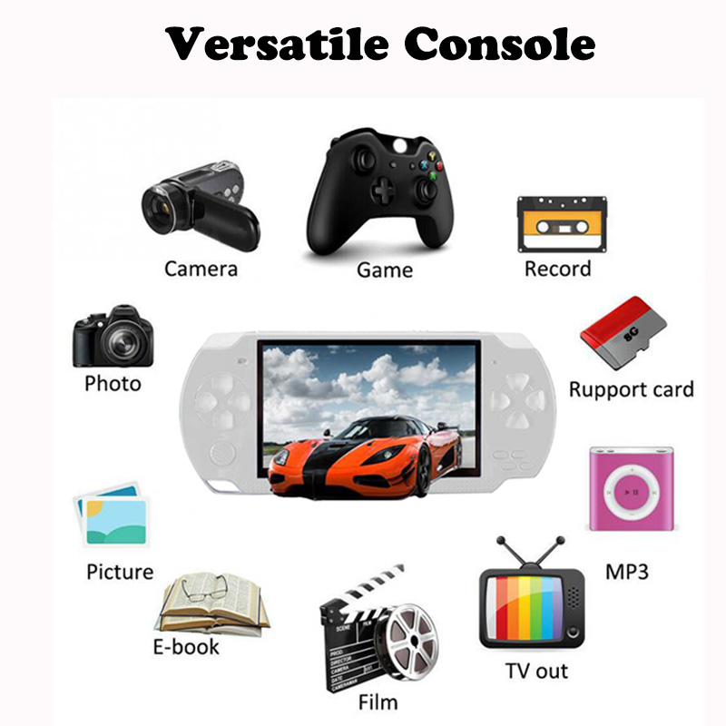 Handheld Game <font><b>Console</b></font> <font><b>4.3</b></font> inch screen mp4 player MP5 game player real 8GB support for 8Bit 16bit 32bit games,camera,video,e-book image