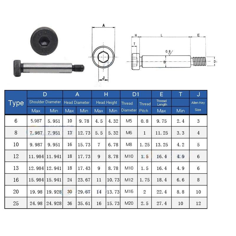 Grade12.9 Alloy Steel High Axis Shoulder Bolts Hexagon Socket Allen Key Screw 110mm M16