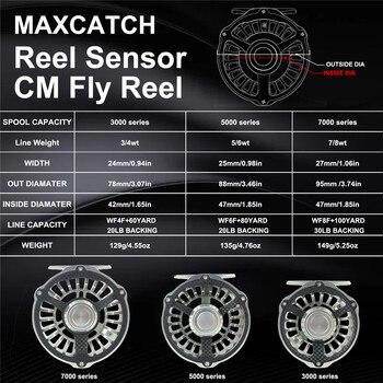Maximumcatch Sensor CM – Vesitiivis perhokela