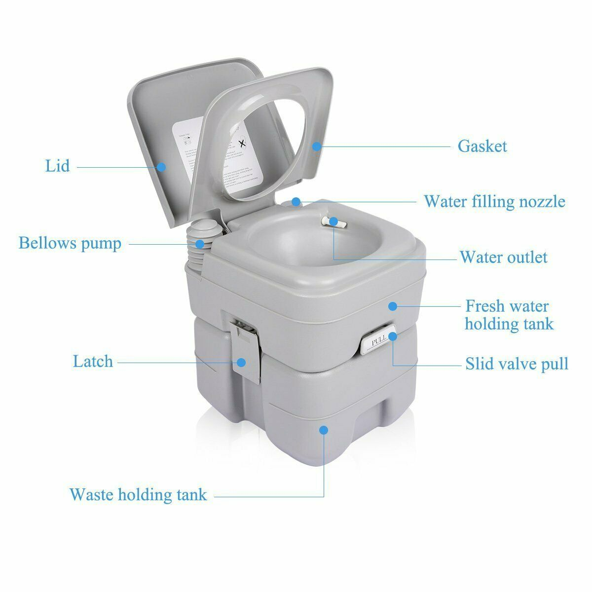 Honhill 20L Portable Toilet Load 130kg Elderly Pregnant Mobile Toilet Camping Toilet For Home Hospital Travel Boats