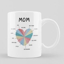 Best Mom Ever Mug Coffee Mug Mothers Day Mug New Mommy Mom Gift Mug Cup 11 oz Funny Ceramic Coffee/Tea/Cocoa Mug Unique gift