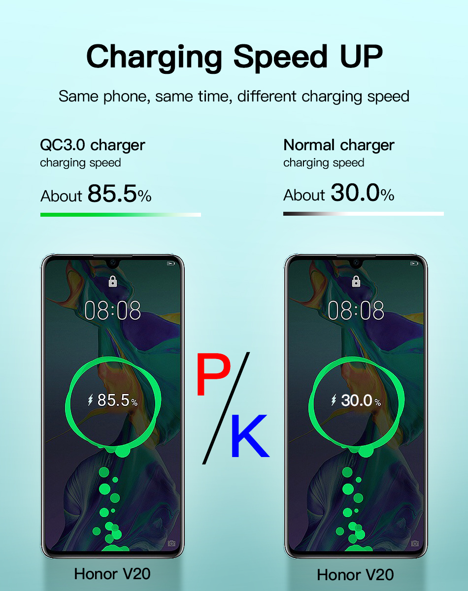 !ACCEZZ QC3.0 USB Charger Quick Charge For iphone XS X Fast Charging For Samsung Huawei Xiaomi EU Plug Travel Wall Power Adapter (6)