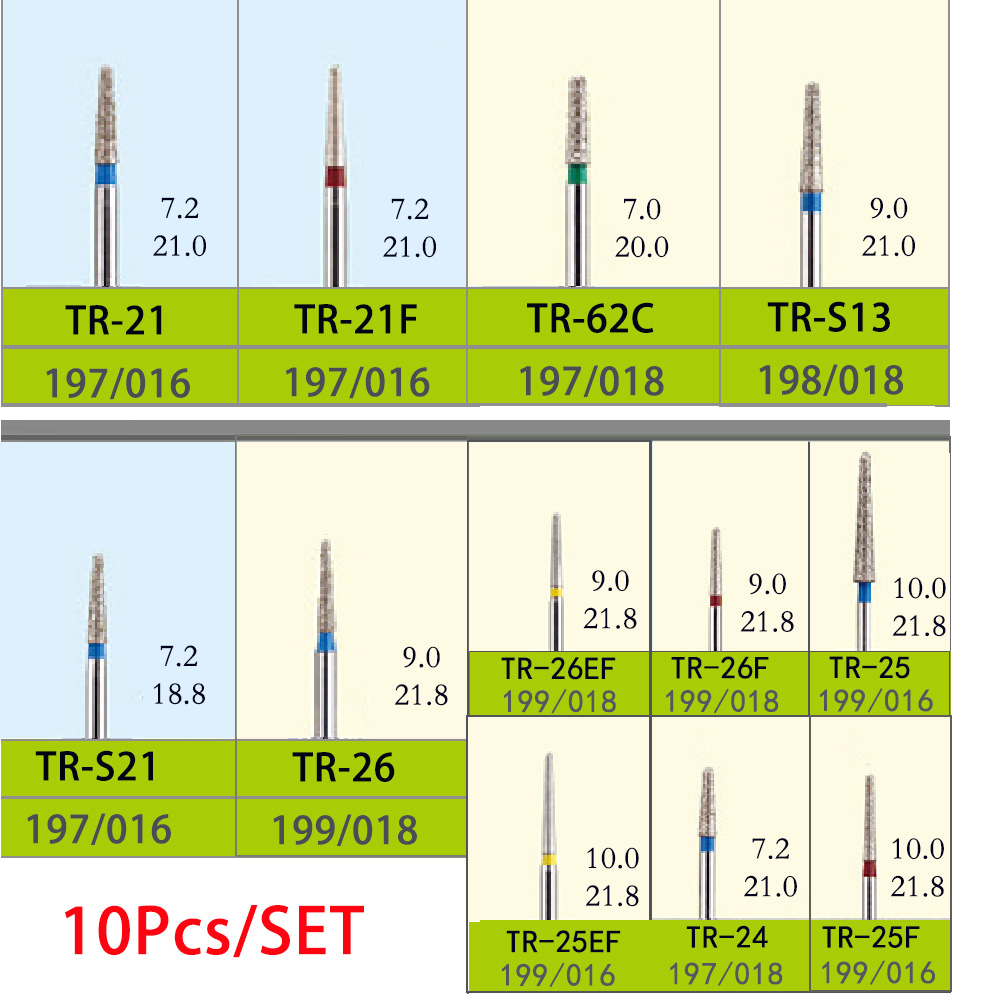 10pcs Dental Diamond Burs Dental Bur Dental High-speed Mobile Silicon Carbide Abrasive Tool Medical Equipment