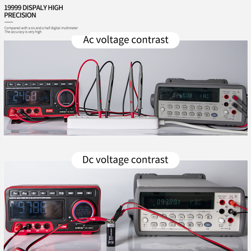 Tools : ZY-5566 Digital Multimeter Profesional Transistor Tester 19999 Counts Auto Range Voltmeter Multifunction Process Calibrator