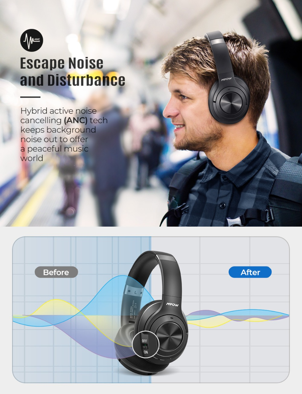Mpow H21 Wireless Headphone Bluetooth 5.0 Noise Cancelling Headphone With 40 Hours Playtime CVC6.0 Mic Deep Bass For PC Phone (2)
