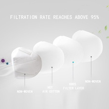 10 pcs KN95 Mask Dustproof Anti-fog And Breathable FFP2 Masks 95% Filtration N95 Masks Features as KF94 Filters CE Certification