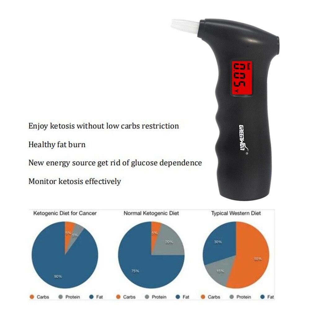 Анализатор дыхания GREENWON, кетогенный анализатор для сжигания жира и похудения