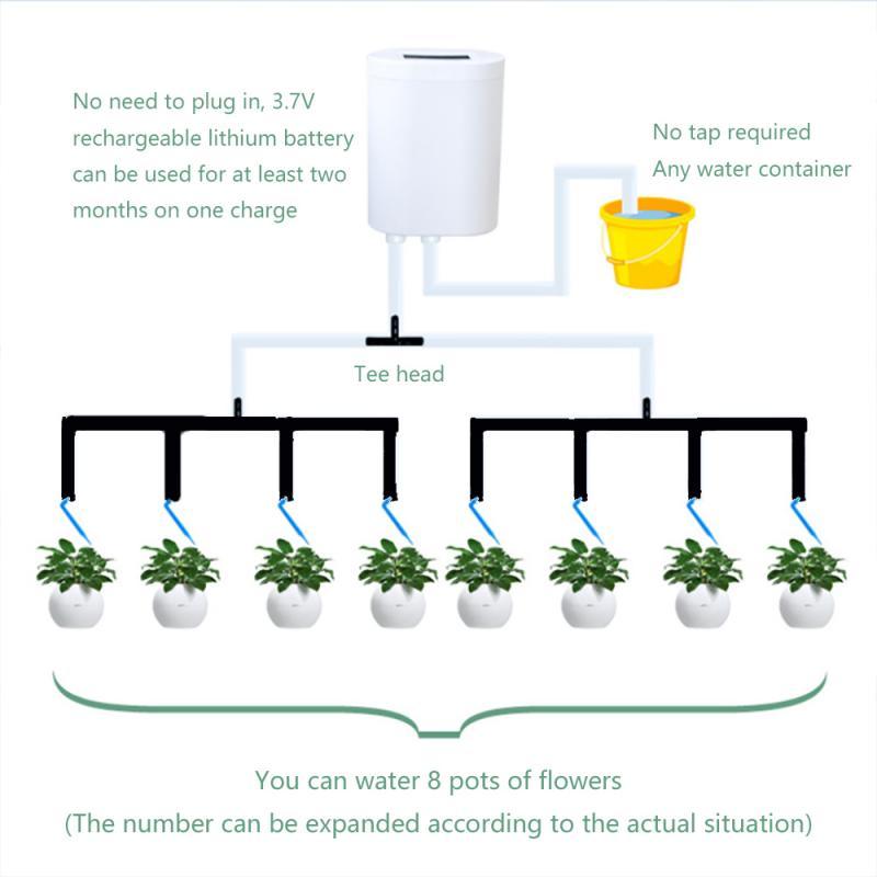 Система капельного полива для сада, 8 насадок, автоматический контроллер для полива, набор для самостоятельного орошения растений