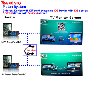 Image 3 - Anycast Adaptador de TV Stick inalámbrico m2 iii Plus, Miracast, HD, wi fi, receptor Cast, dongle para ios, android y Tablet