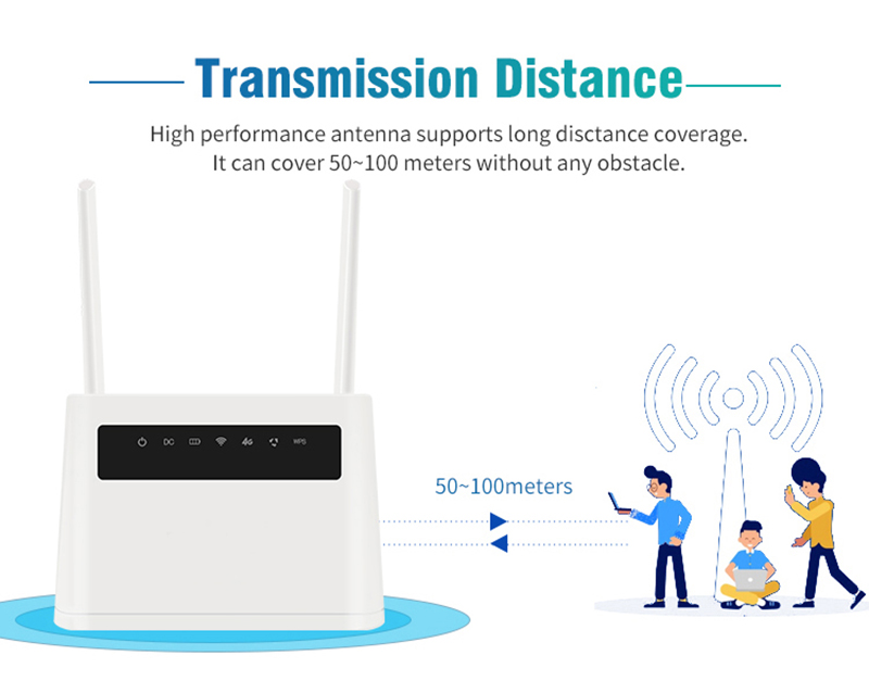 wifi, modem cpe 4g 300mbps 2.4ghz, ponto