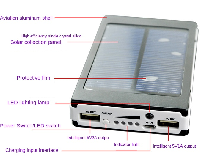 30000mAh Waterproof/Dustproof Solar Power Bank with Double USB Output and LED Flashlight 3